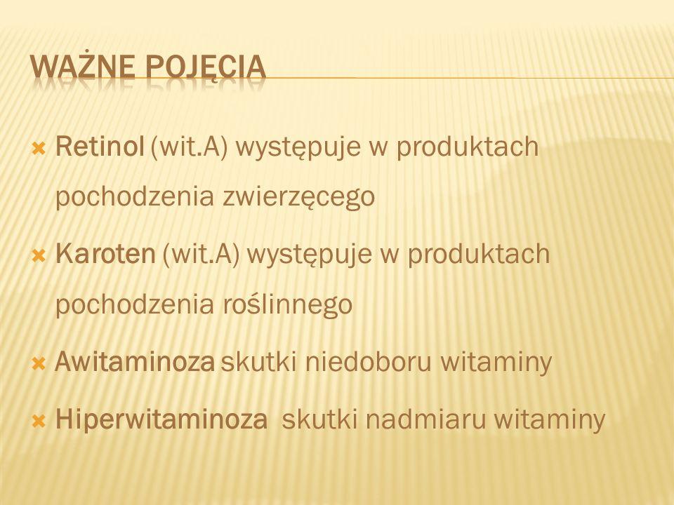 ważne pojęcia Retinol (wit.A) występuje w produktach pochodzenia zwierzęcego. Karoten (wit.A) występuje w produktach pochodzenia roślinnego.