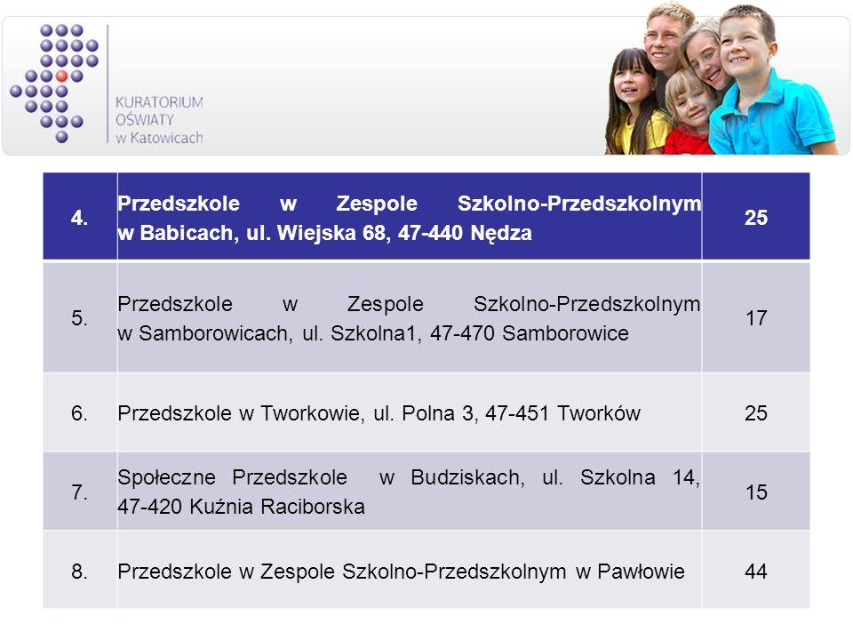 4. Przedszkole w Zespole Szkolno-Przedszkolnym w Babicach, ul. Wiejska 68, 47-440 Nędza. 25. 5.