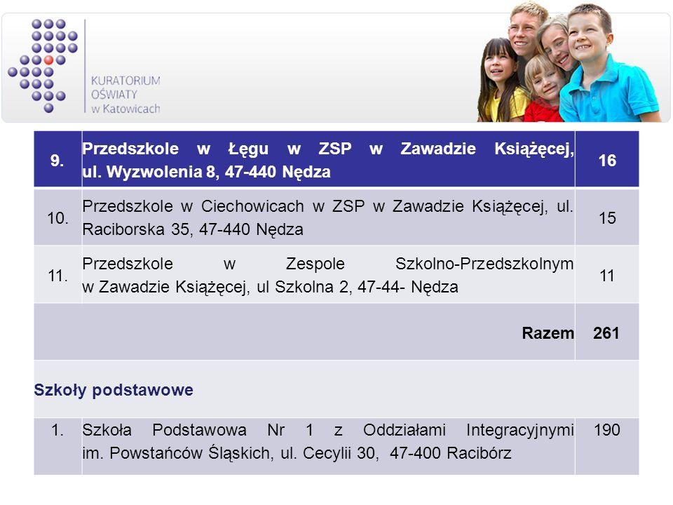 9. Przedszkole w Łęgu w ZSP w Zawadzie Książęcej, ul. Wyzwolenia 8, 47-440 Nędza. 16. 10.
