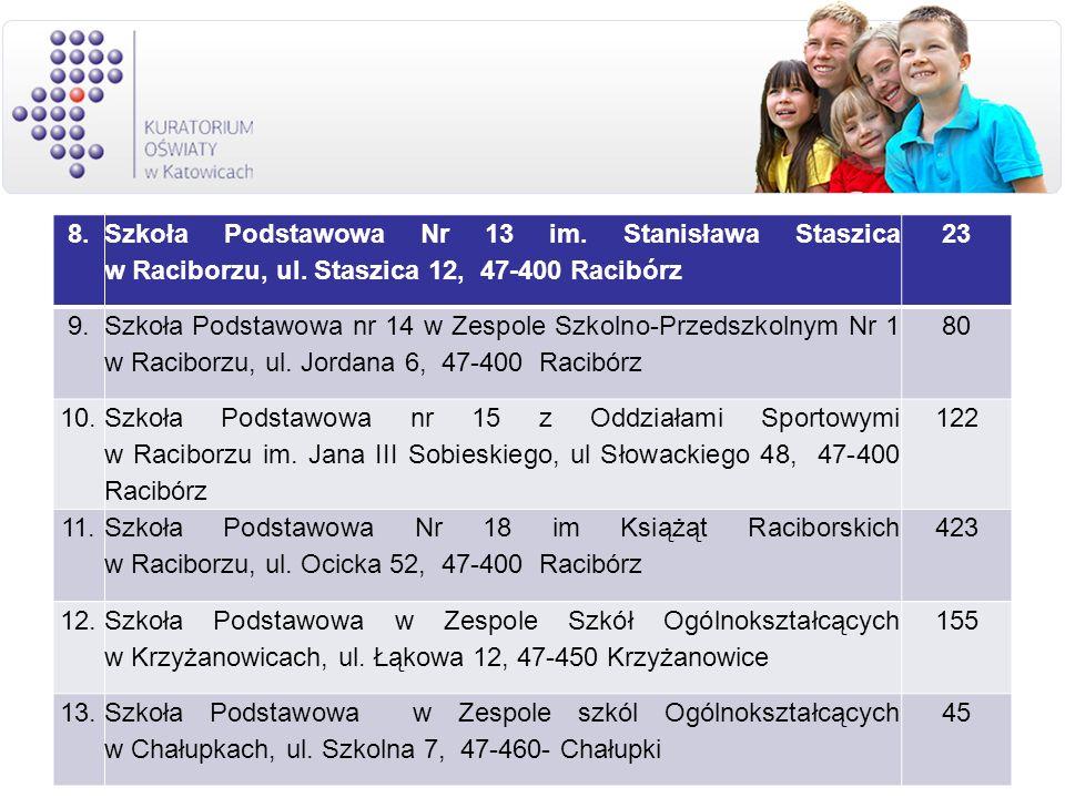 8. Szkoła Podstawowa Nr 13 im. Stanisława Staszica w Raciborzu, ul. Staszica 12, 47-400 Racibórz.