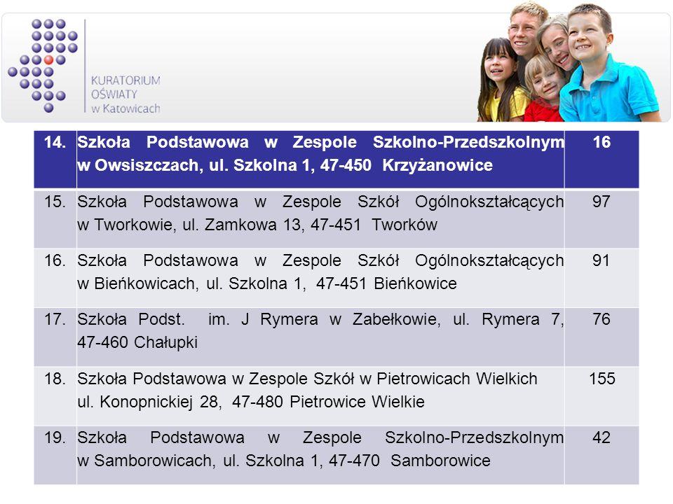 14. Szkoła Podstawowa w Zespole Szkolno-Przedszkolnym w Owsiszczach, ul. Szkolna 1, 47-450 Krzyżanowice.
