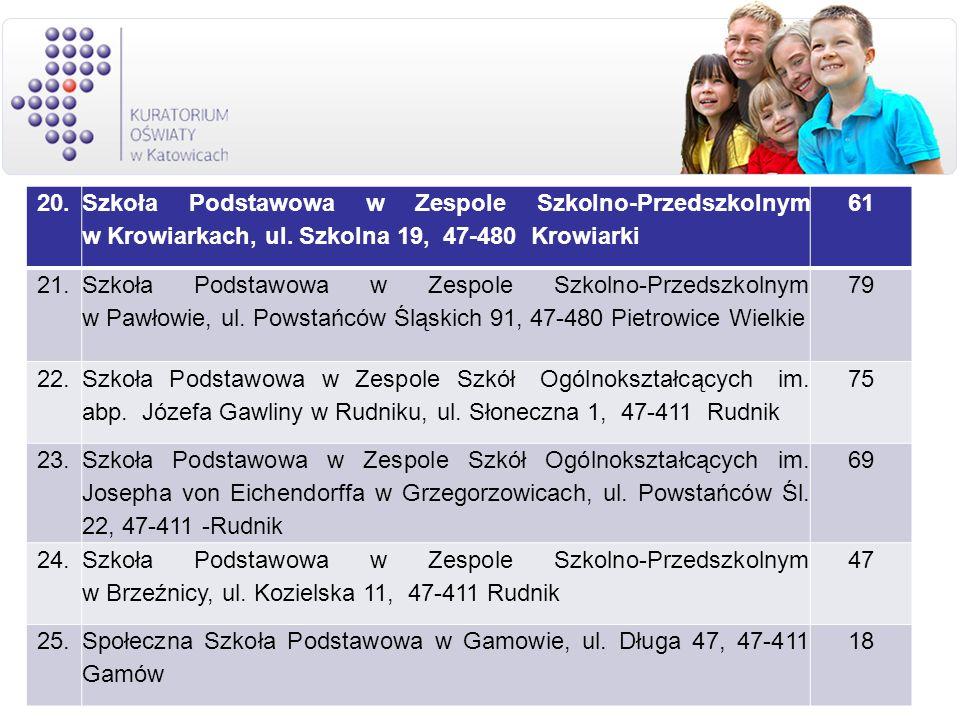 20. Szkoła Podstawowa w Zespole Szkolno-Przedszkolnym w Krowiarkach, ul. Szkolna 19, 47-480 Krowiarki.