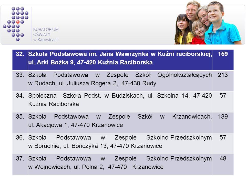 32. Szkoła Podstawowa im. Jana Wawrzynka w Kuźni raciborskiej, ul. Arki Bożka 9, 47-420 Kuźnia Raciborska.