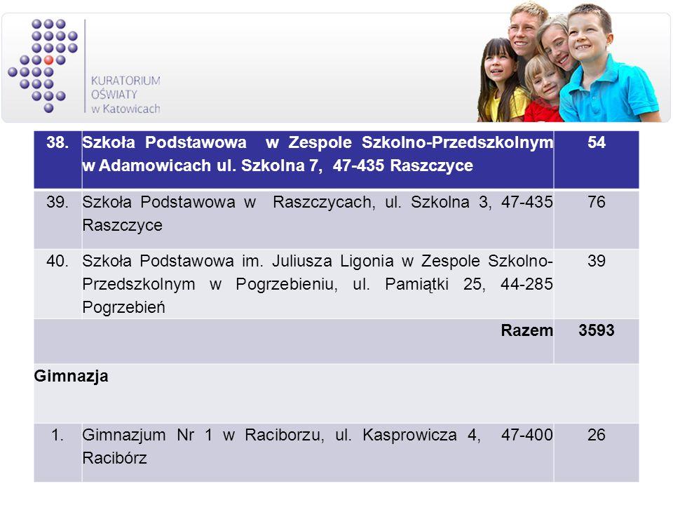 38. Szkoła Podstawowa w Zespole Szkolno-Przedszkolnym w Adamowicach ul. Szkolna 7, 47-435 Raszczyce.