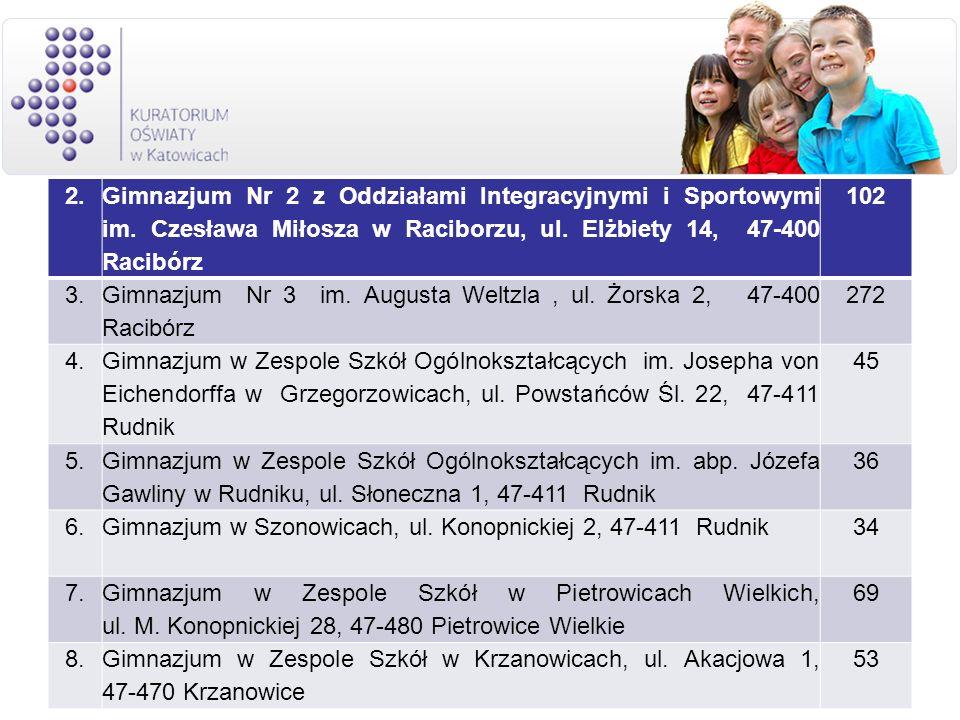 2. Gimnazjum Nr 2 z Oddziałami Integracyjnymi i Sportowymi im. Czesława Miłosza w Raciborzu, ul. Elżbiety 14, 47-400 Racibórz.