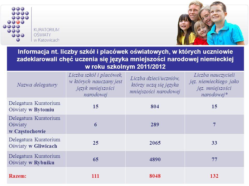 Informacja nt. liczby szkół i placówek oświatowych, w których uczniowie zadeklarowali chęć uczenia się języka mniejszości narodowej niemieckiej w roku szkolnym 2011/2012