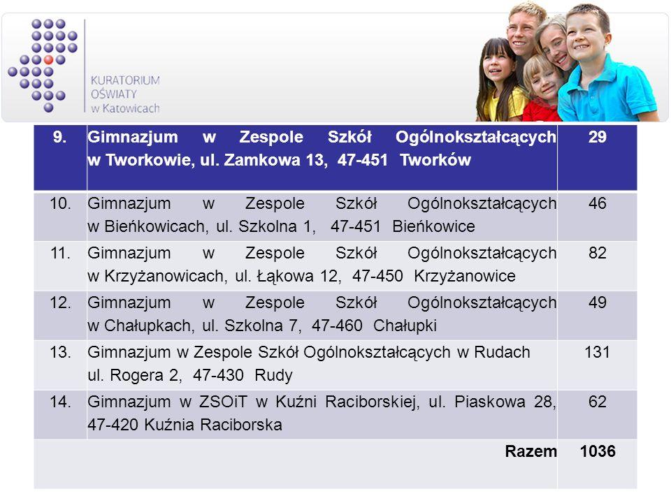 9. Gimnazjum w Zespole Szkół Ogólnokształcących w Tworkowie, ul. Zamkowa 13, 47-451 Tworków. 29.