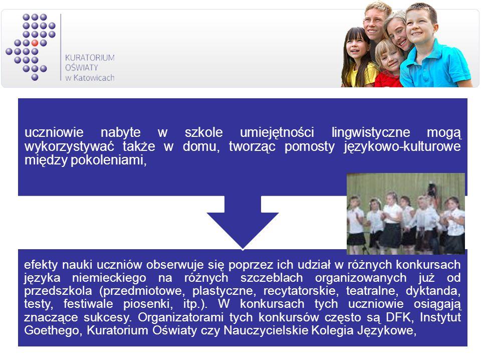 efekty nauki uczniów obserwuje się poprzez ich udział w różnych konkursach języka niemieckiego na różnych szczeblach organizowanych już od przedszkola (przedmiotowe, plastyczne, recytatorskie, teatralne, dyktanda, testy, festiwale piosenki, itp.). W konkursach tych uczniowie osiągają znaczące sukcesy. Organizatorami tych konkursów często są DFK, Instytut Goethego, Kuratorium Oświaty czy Nauczycielskie Kolegia Językowe,