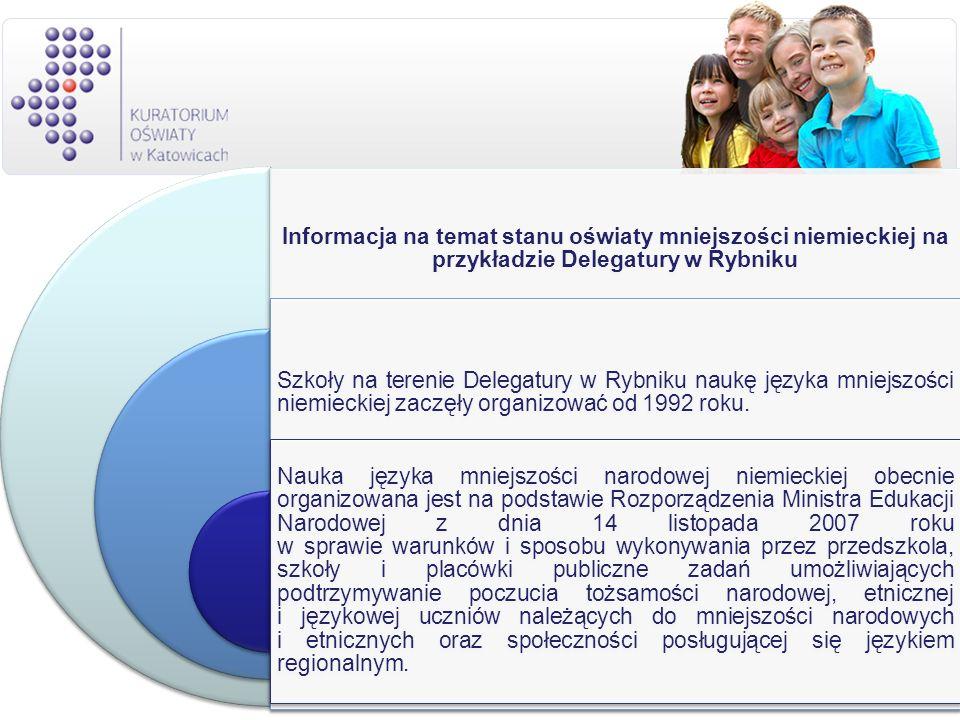 Informacja na temat stanu oświaty mniejszości niemieckiej na przykładzie Delegatury w Rybniku