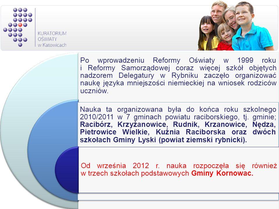 Po wprowadzeniu Reformy Oświaty w 1999 roku i Reformy Samorządowej coraz więcej szkół objętych nadzorem Delegatury w Rybniku zaczęło organizować naukę języka mniejszości niemieckiej na wniosek rodziców uczniów.