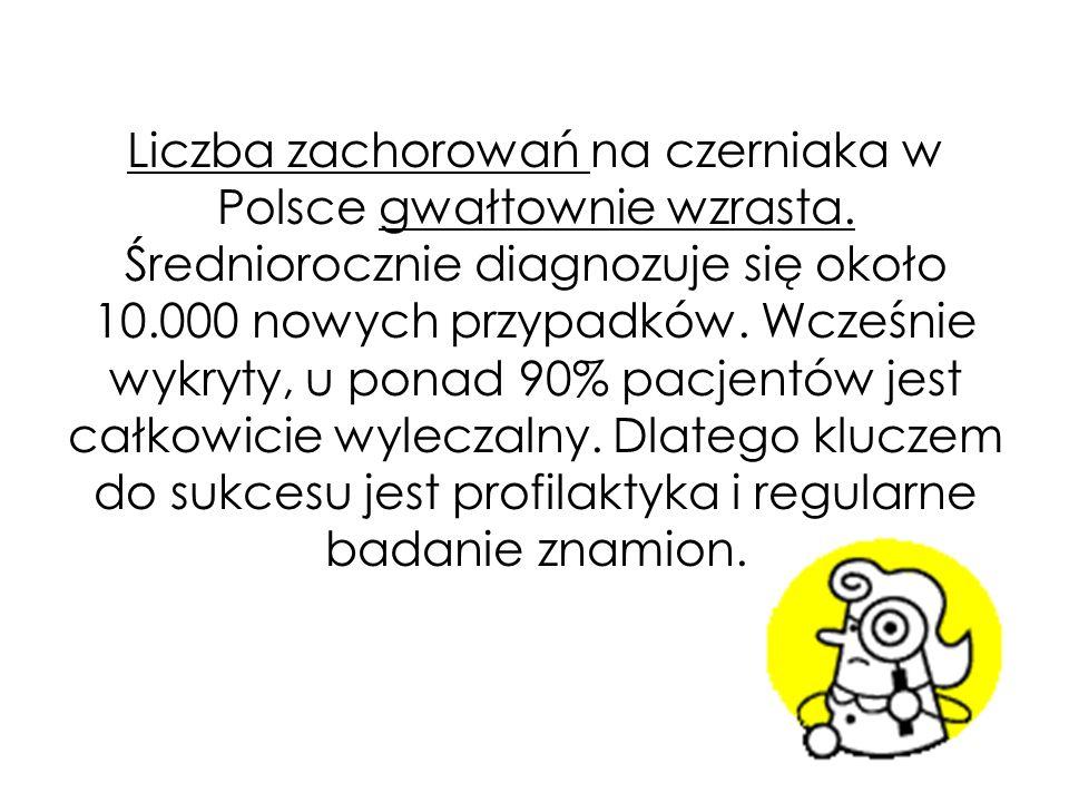 Liczba zachorowań na czerniaka w Polsce gwałtownie wzrasta