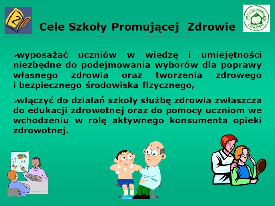 Cele Szkoły Promującej Zdrowie