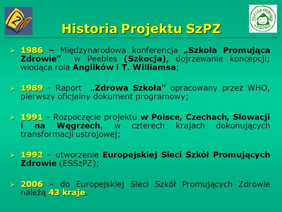 Historia Projektu SzPZ