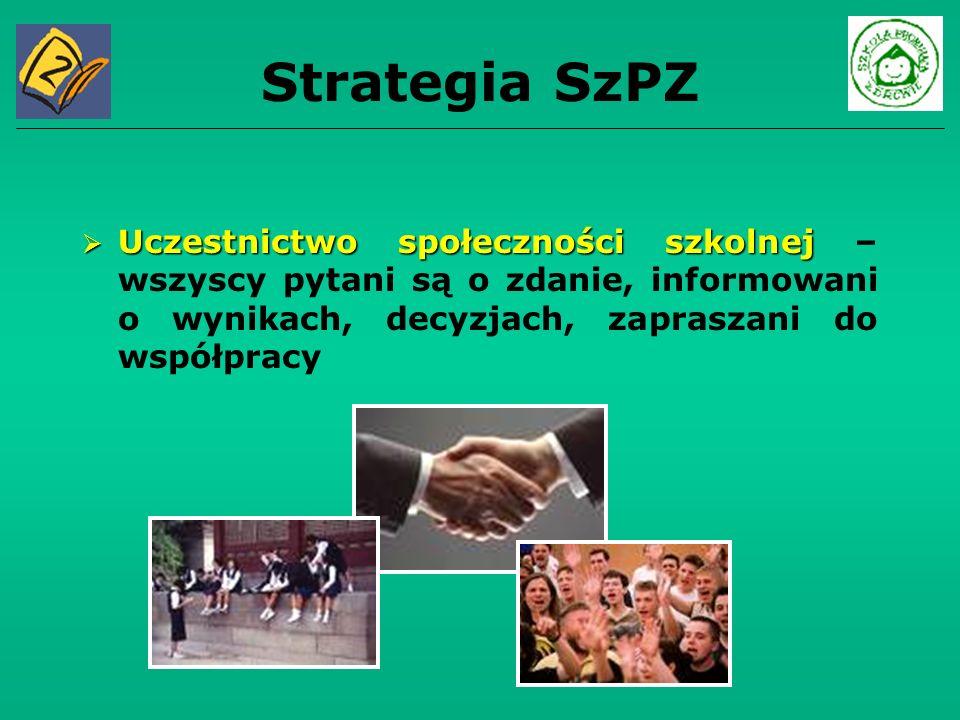 Strategia SzPZ Uczestnictwo społeczności szkolnej – wszyscy pytani są o zdanie, informowani o wynikach, decyzjach, zapraszani do współpracy.
