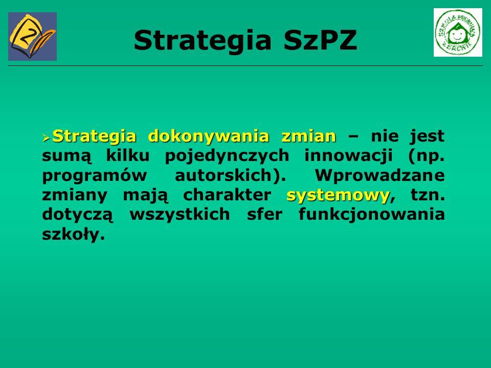 Strategia SzPZ