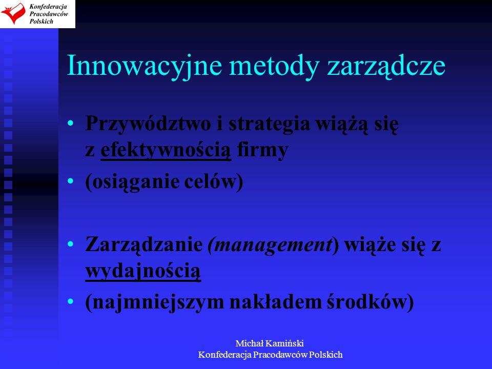 Innowacyjne metody zarządcze
