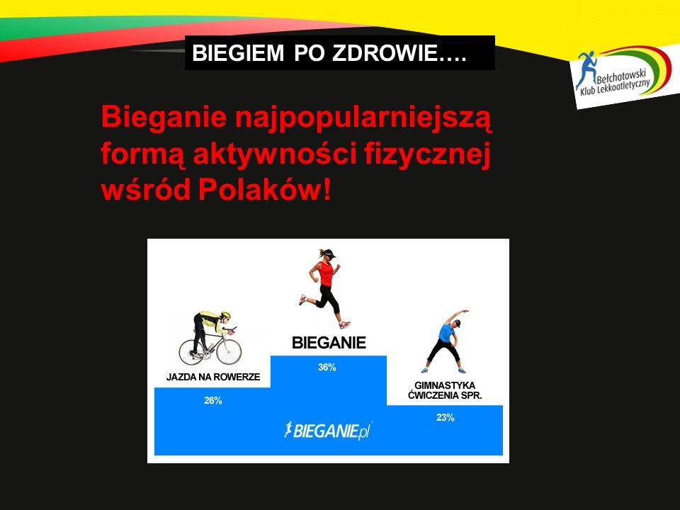 Bieganie najpopularniejszą formą aktywności fizycznej wśród Polaków!
