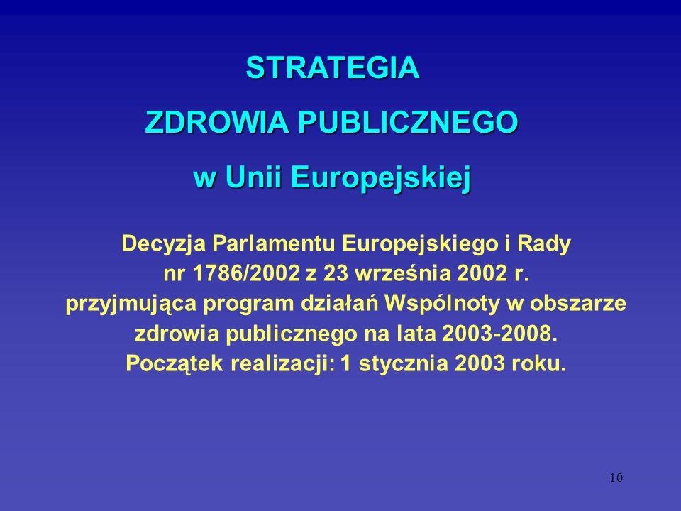 STRATEGIA ZDROWIA PUBLICZNEGO w Unii Europejskiej