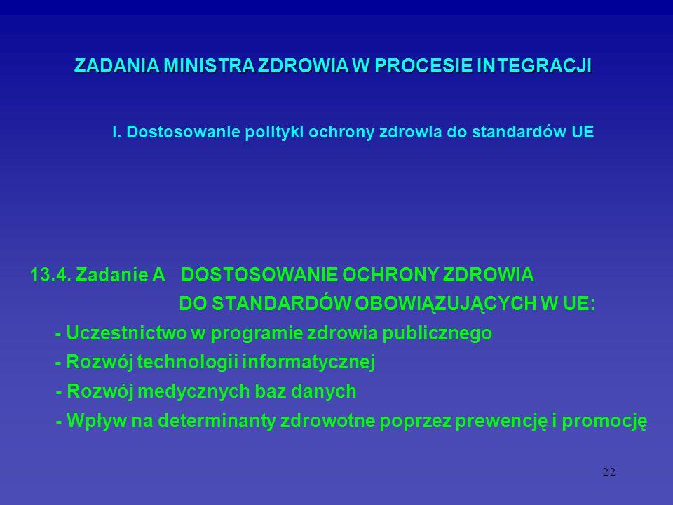 I. Dostosowanie polityki ochrony zdrowia do standardów UE