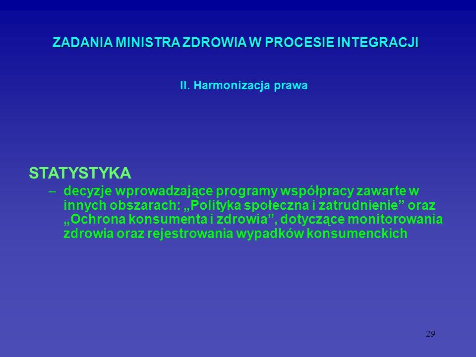 STATYSTYKA ZADANIA MINISTRA ZDROWIA W PROCESIE INTEGRACJI