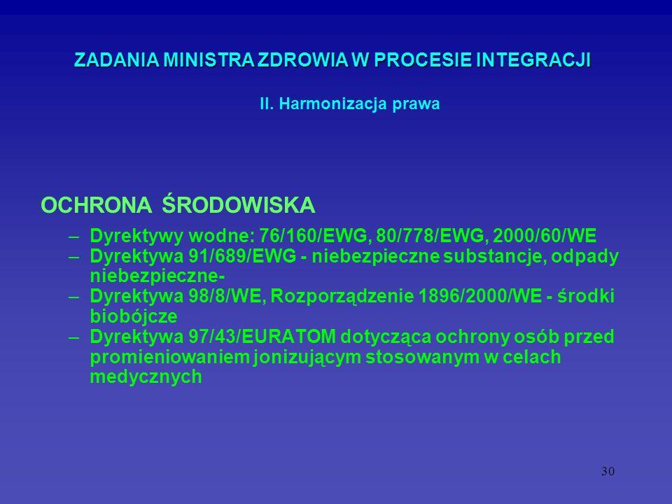 OCHRONA ŚRODOWISKA ZADANIA MINISTRA ZDROWIA W PROCESIE INTEGRACJI