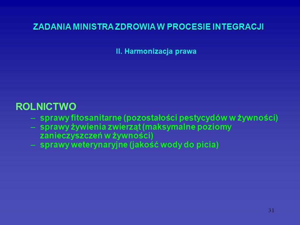 ROLNICTWO ZADANIA MINISTRA ZDROWIA W PROCESIE INTEGRACJI