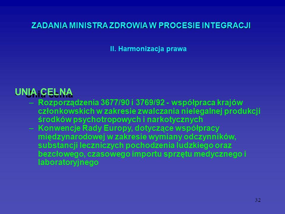 UNIA CELNA Unia celna ZADANIA MINISTRA ZDROWIA W PROCESIE INTEGRACJI