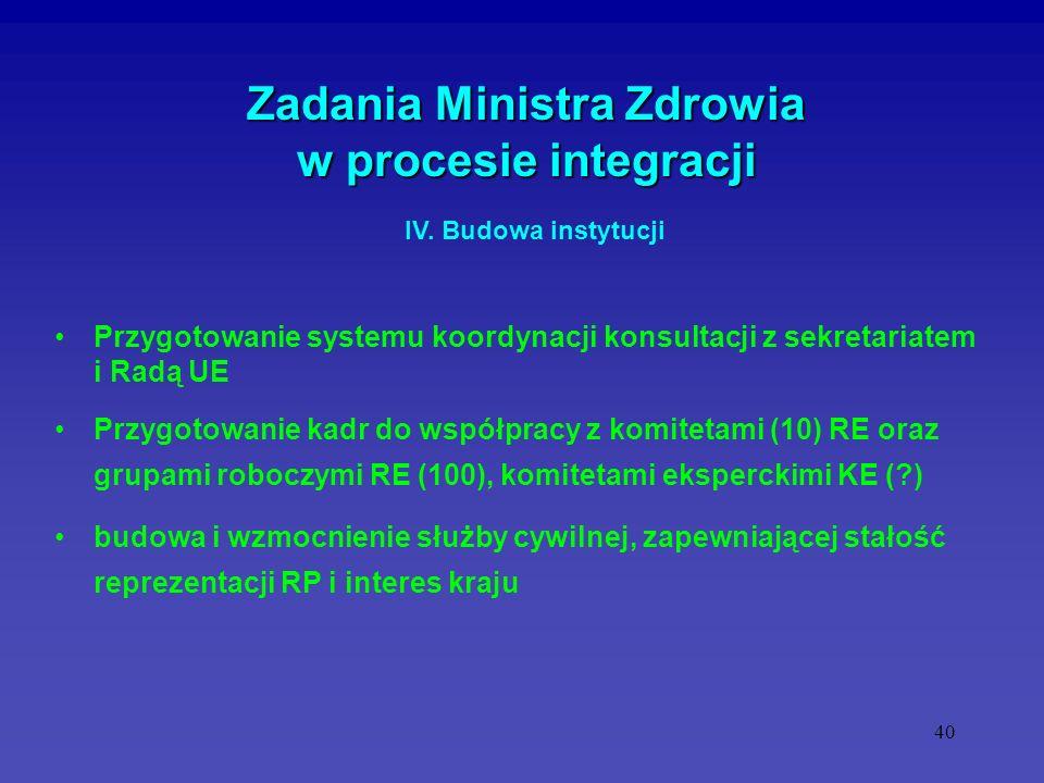 Zadania Ministra Zdrowia w procesie integracji