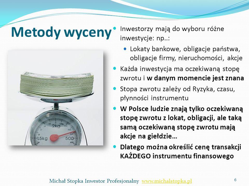 Michał Stopka Inwestor Profesjonalny www.michalstopka.pl