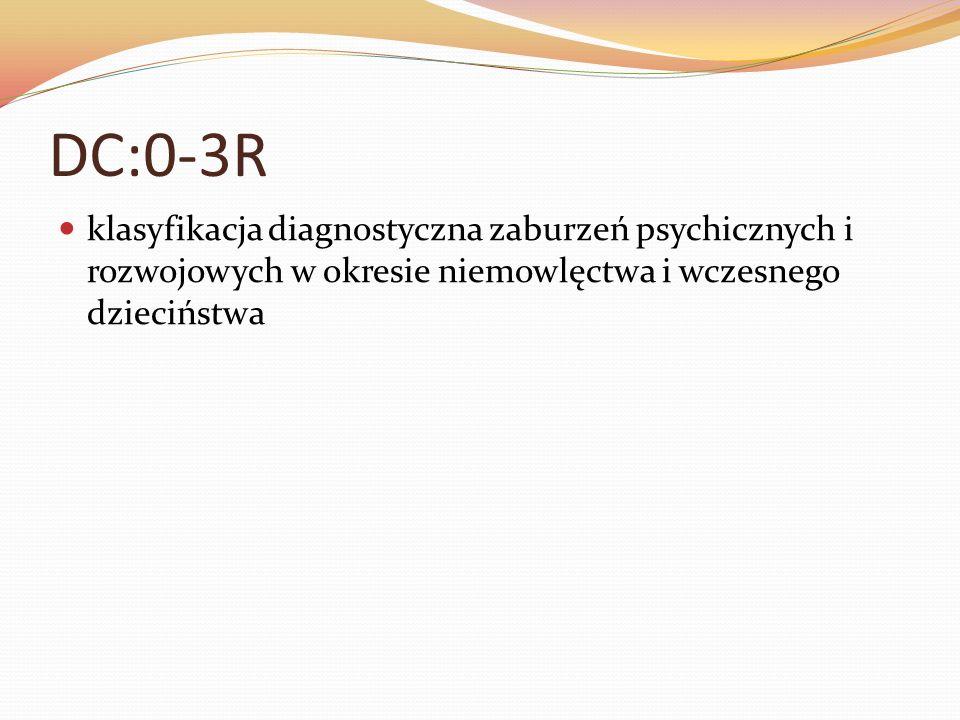 DC:0-3Rklasyfikacja diagnostyczna zaburzeń psychicznych i rozwojowych w okresie niemowlęctwa i wczesnego dzieciństwa.