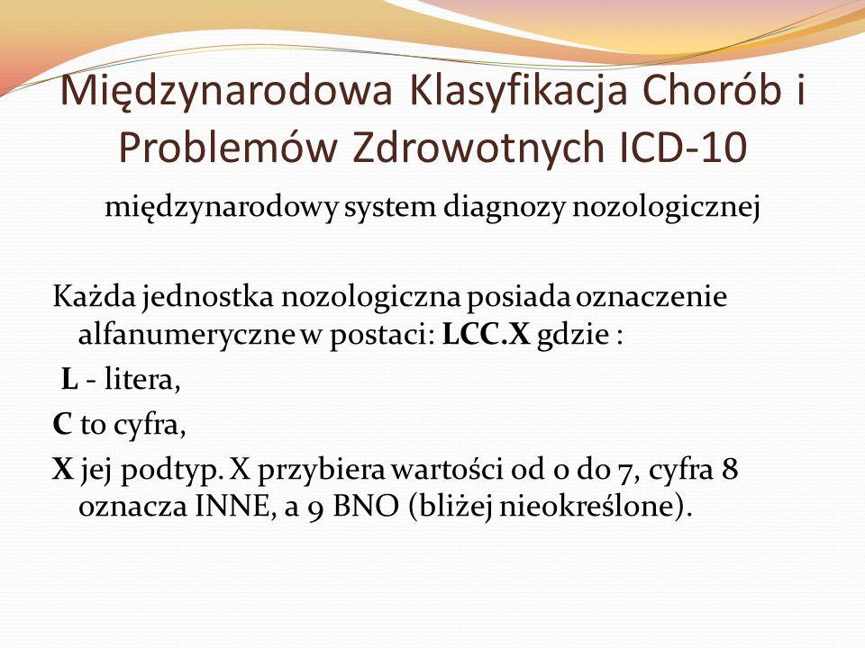 Międzynarodowa Klasyfikacja Chorób i Problemów Zdrowotnych ICD-10
