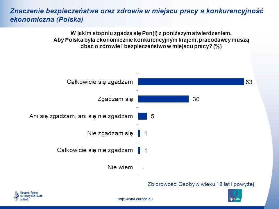 Znaczenie bezpieczeństwa oraz zdrowia w miejscu pracy a konkurencyjność ekonomiczna (Polska)