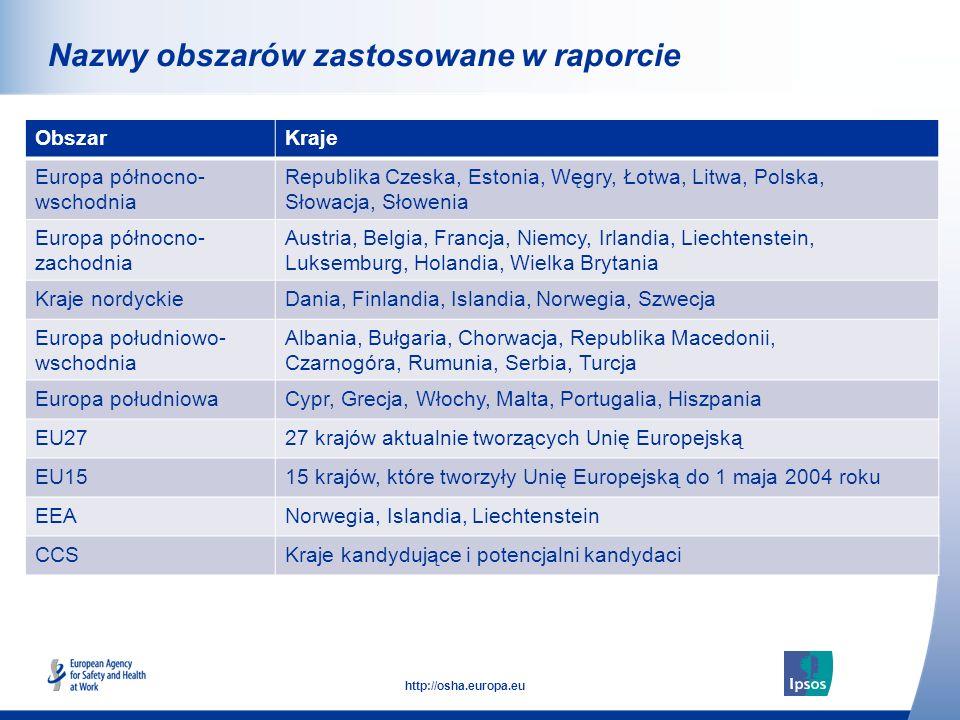 Nazwy obszarów zastosowane w raporcie
