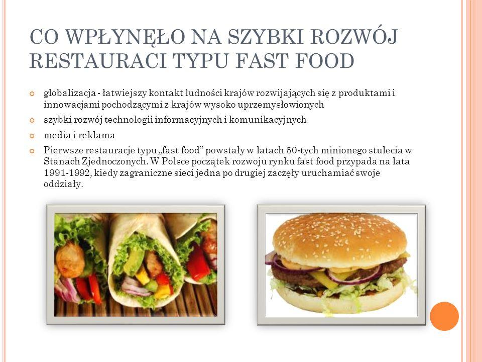CO WPŁYNĘŁO NA SZYBKI ROZWÓJ RESTAURACI TYPU FAST FOOD