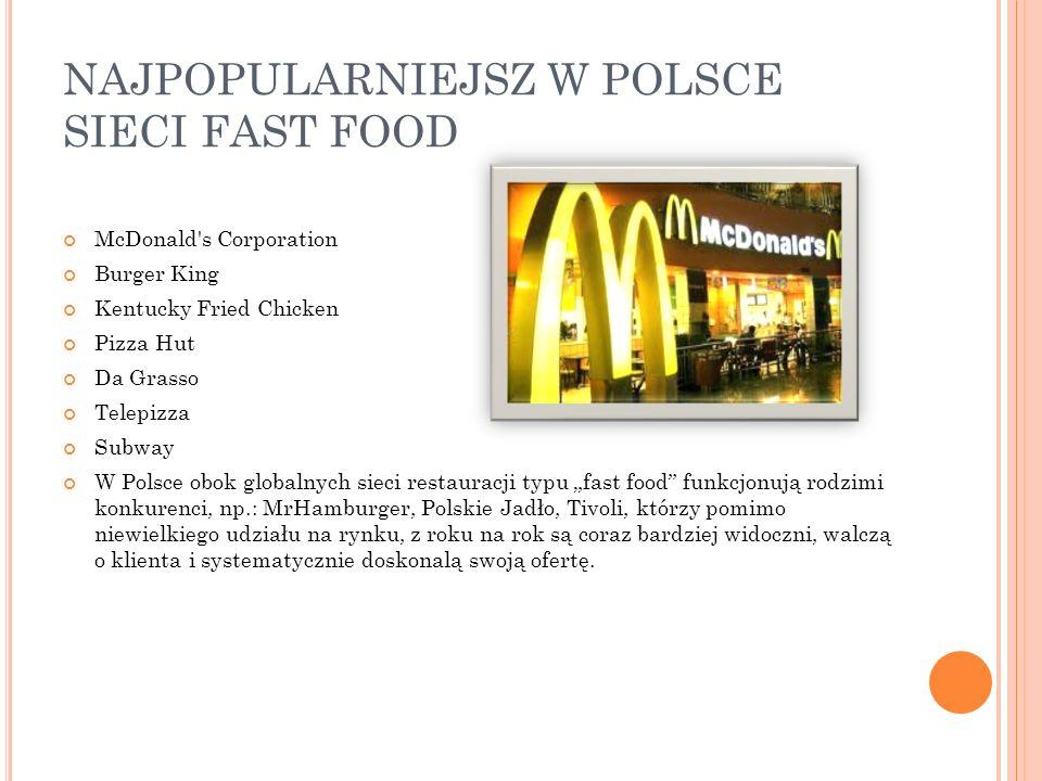 NAJPOPULARNIEJSZ W POLSCE SIECI FAST FOOD