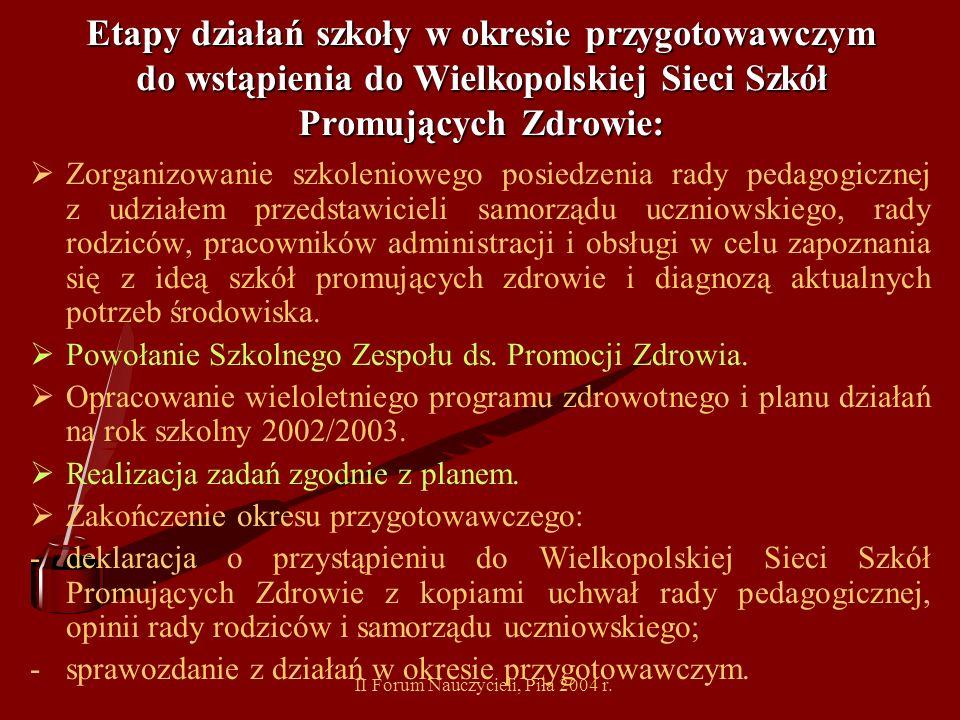 II Forum Nauczycieli, Piła 2004 r.