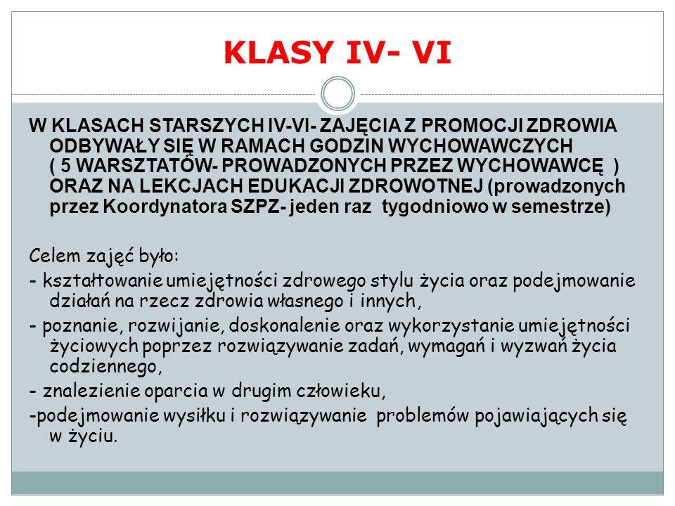 KLASY IV- VI