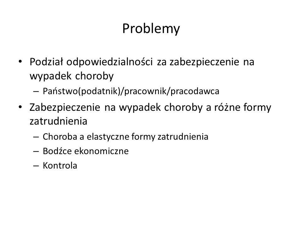 Problemy Podział odpowiedzialności za zabezpieczenie na wypadek choroby. Państwo(podatnik)/pracownik/pracodawca.