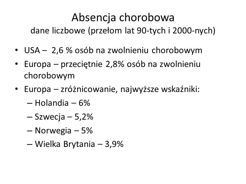 Absencja chorobowa dane liczbowe (przełom lat 90-tych i 2000-nych)