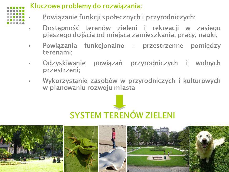 SYSTEM TERENÓW ZIELENI