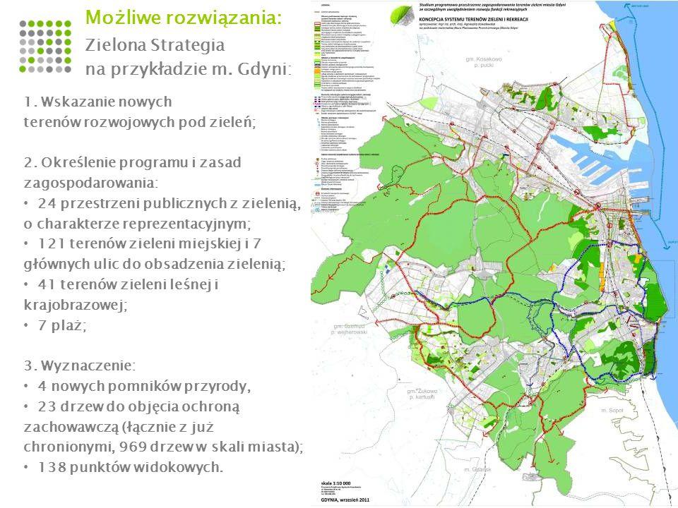 Możliwe rozwiązania: Zielona Strategia na przykładzie m. Gdyni: