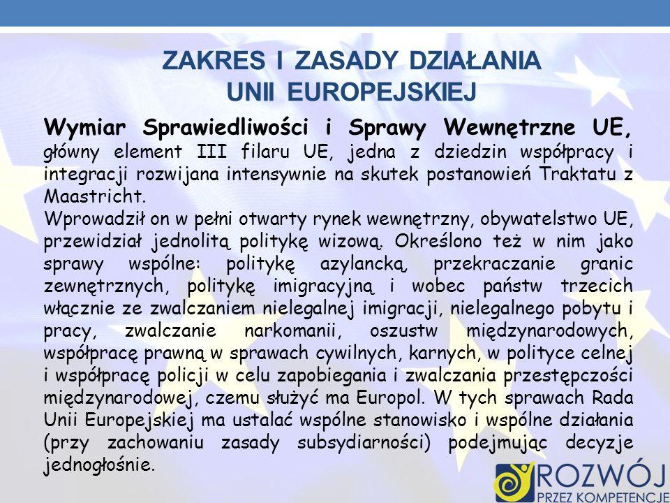 Zakres i Zasady działania Unii Europejskiej