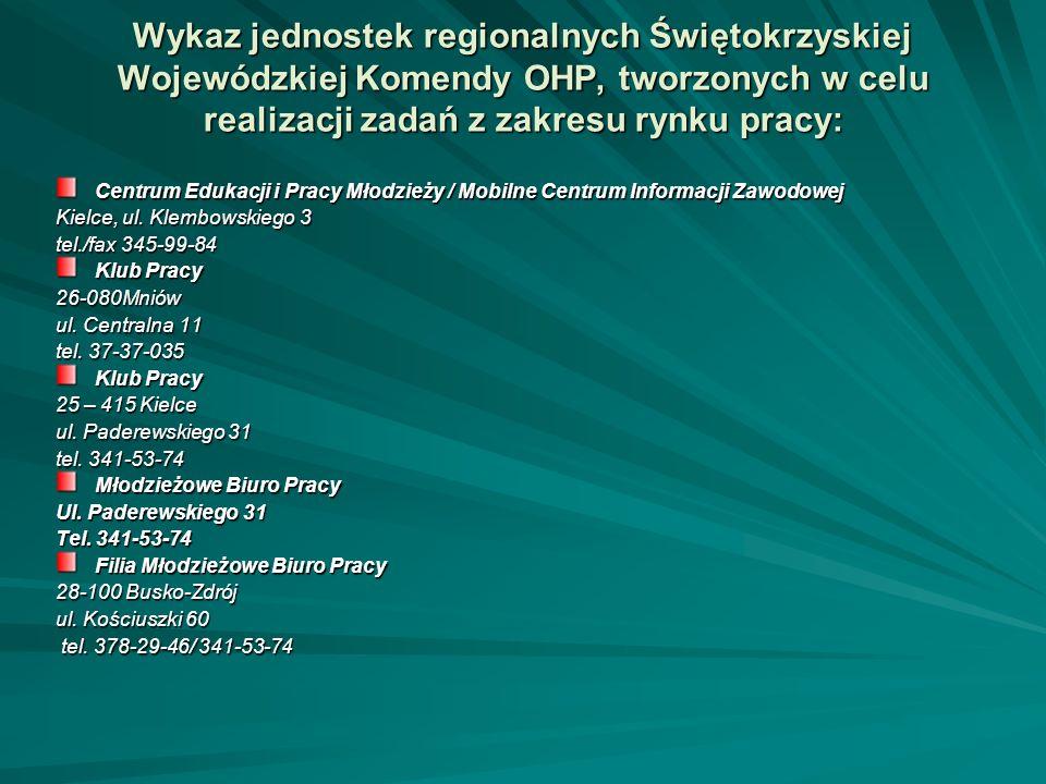 Wykaz jednostek regionalnych Świętokrzyskiej Wojewódzkiej Komendy OHP, tworzonych w celu realizacji zadań z zakresu rynku pracy: