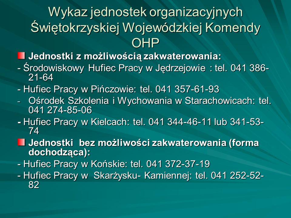 Wykaz jednostek organizacyjnych Świętokrzyskiej Wojewódzkiej Komendy OHP