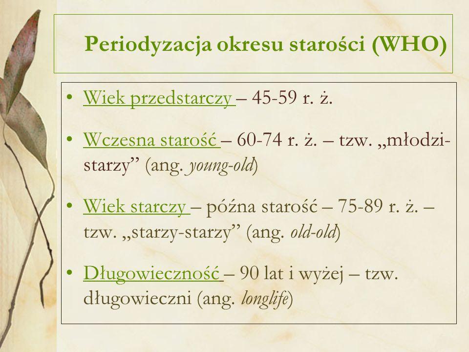 Periodyzacja okresu starości (WHO)