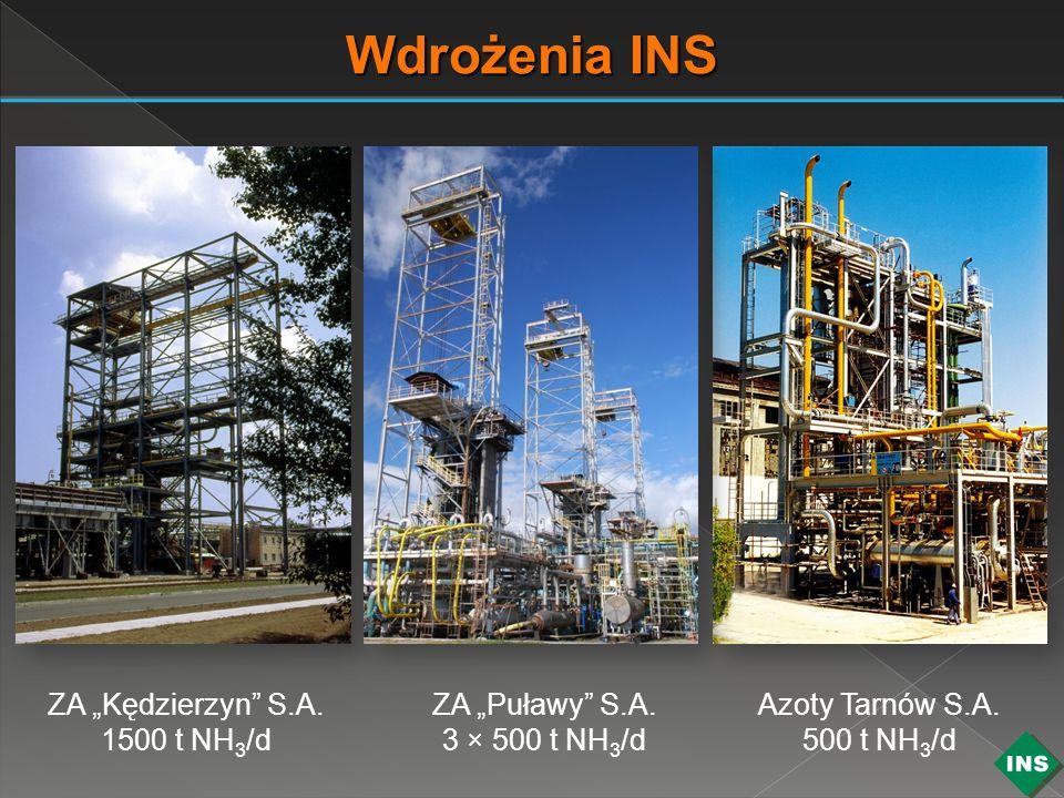 """ZA """"Kędzierzyn S.A. 1500 t NH3/d"""
