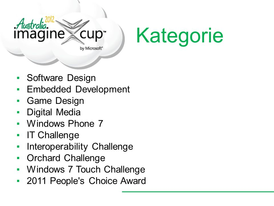 Kategorie Software Design Embedded Development Game Design