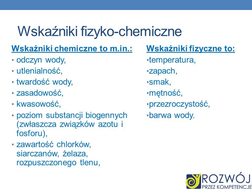 Wskaźniki fizyko-chemiczne