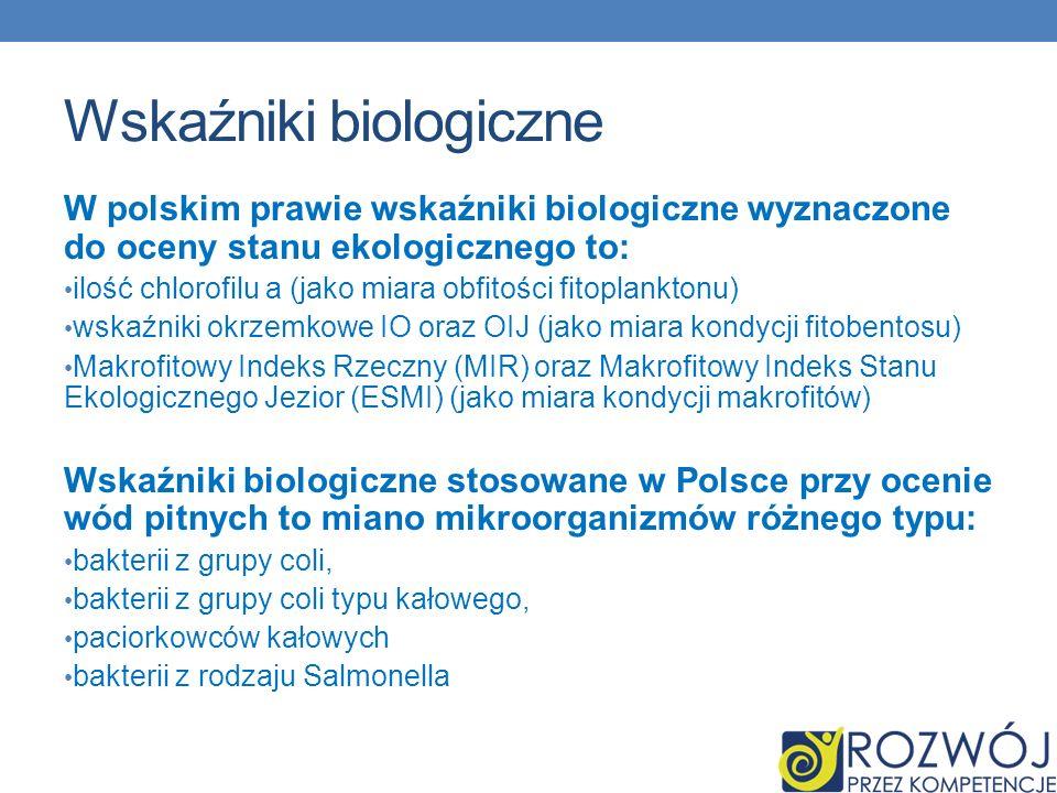 Wskaźniki biologiczne