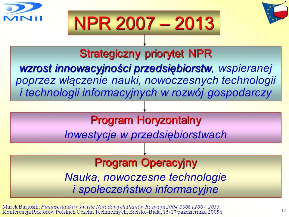 NPR 2007 – 2013 Strategiczny priorytet NPR